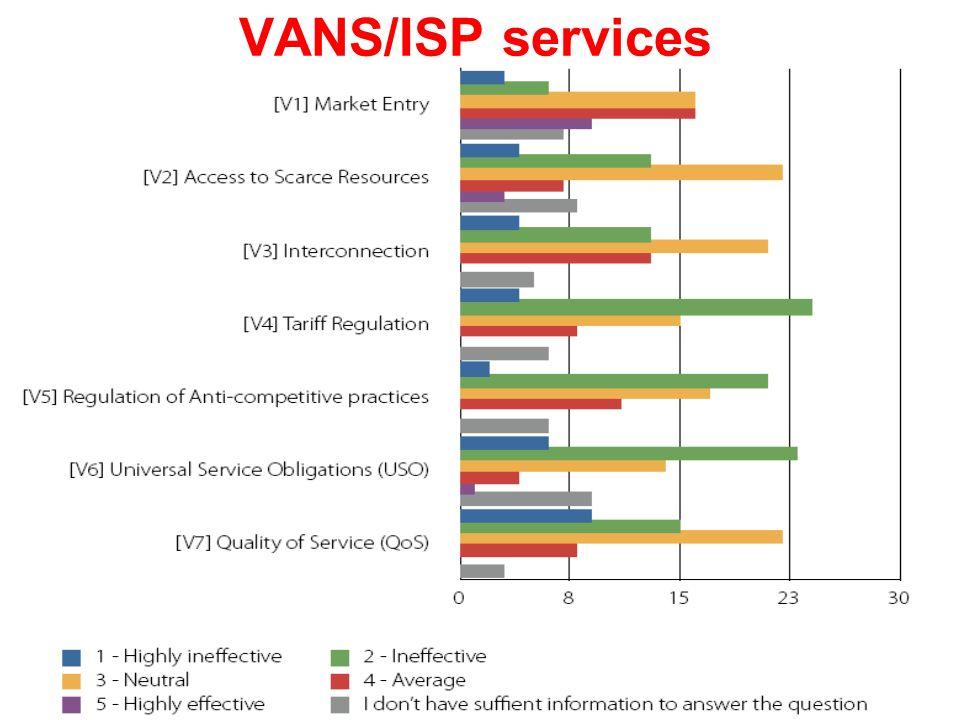 VANS/ISP services