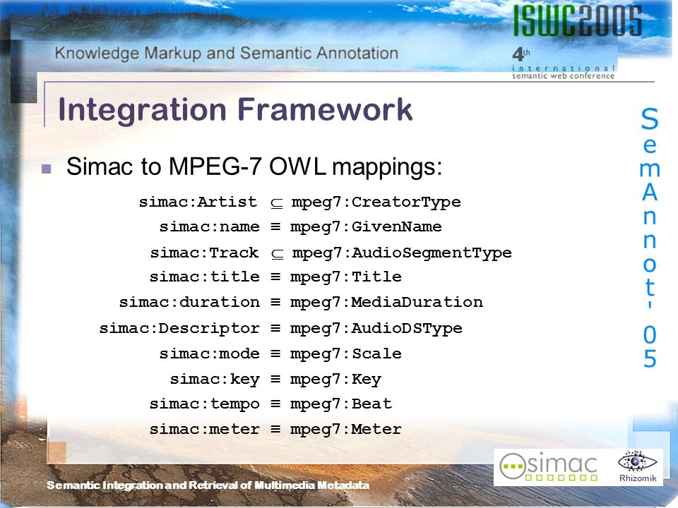 Semantic Integration and Retrieval of Multimedia Metadata Rhizomik Integration Framework Simac to MPEG-7 OWL mappings: simac:meter mpeg7:Meter simac:tempo mpeg7:Beat simac:key mpeg7:Key simac:mode mpeg7:Scale simac:Descriptor mpeg7:AudioDSType simac:duration mpeg7:MediaDuration simac:title mpeg7:Title simac:Track mpeg7:AudioSegmentType simac:name mpeg7:GivenName simac:Artist mpeg7:CreatorType