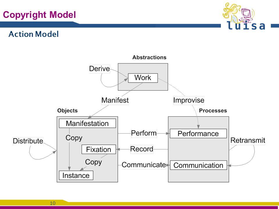 10 Copyright Model Action Model