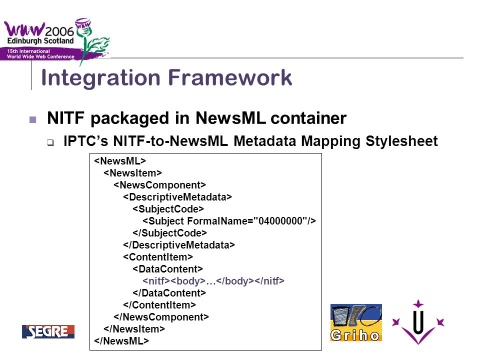 Semantic Integration and Retrieval of Multimedia Metadata Integration Framework NITF packaged in NewsML container IPTCs NITF-to-NewsML Metadata Mapping Stylesheet …