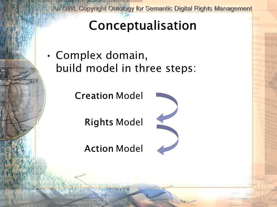 Conceptualisation Complex domain, build model in three steps: Creation Model Rights Model Action Model