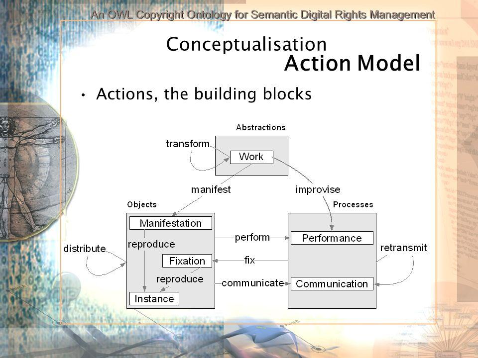 Conceptualisation Actions, the building blocks Action Model
