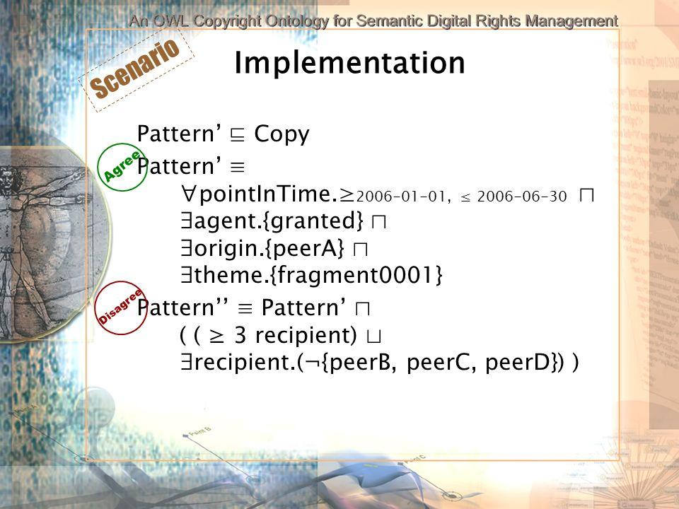 Implementation Pattern Copy Pattern pointInTime. 2006-01-01, 2006-06-30 agent.{granted} origin.{peerA} theme.{fragment0001} Pattern Pattern ( ( 3 reci