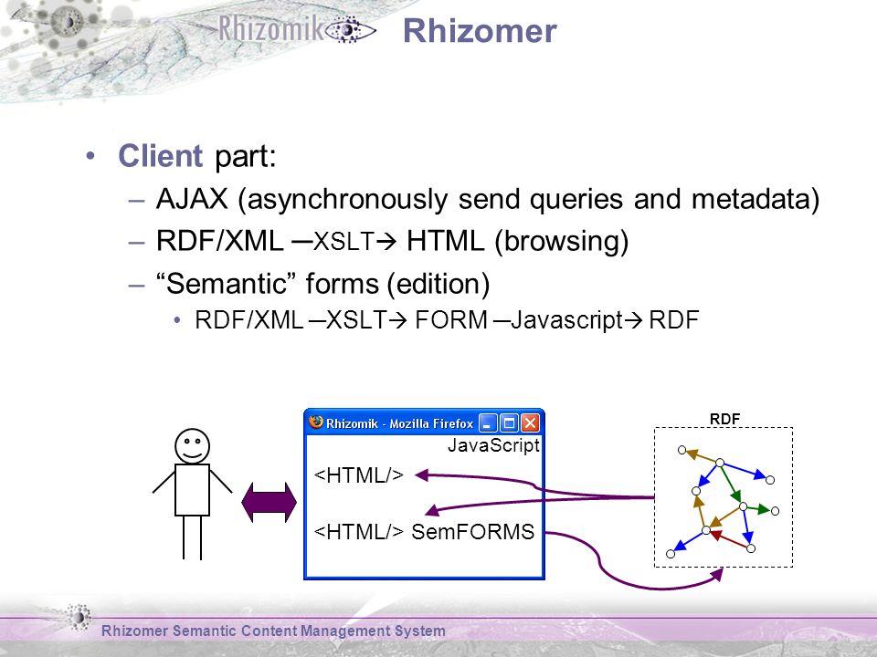 Rhizomer Client part: –AJAX (asynchronously send queries and metadata) –RDF/XML XSLT HTML (browsing) –Semantic forms (edition) RDF/XML XSLT FORM Javascript RDF Rhizomer Semantic Content Management System RDF SemFORMS JavaScript