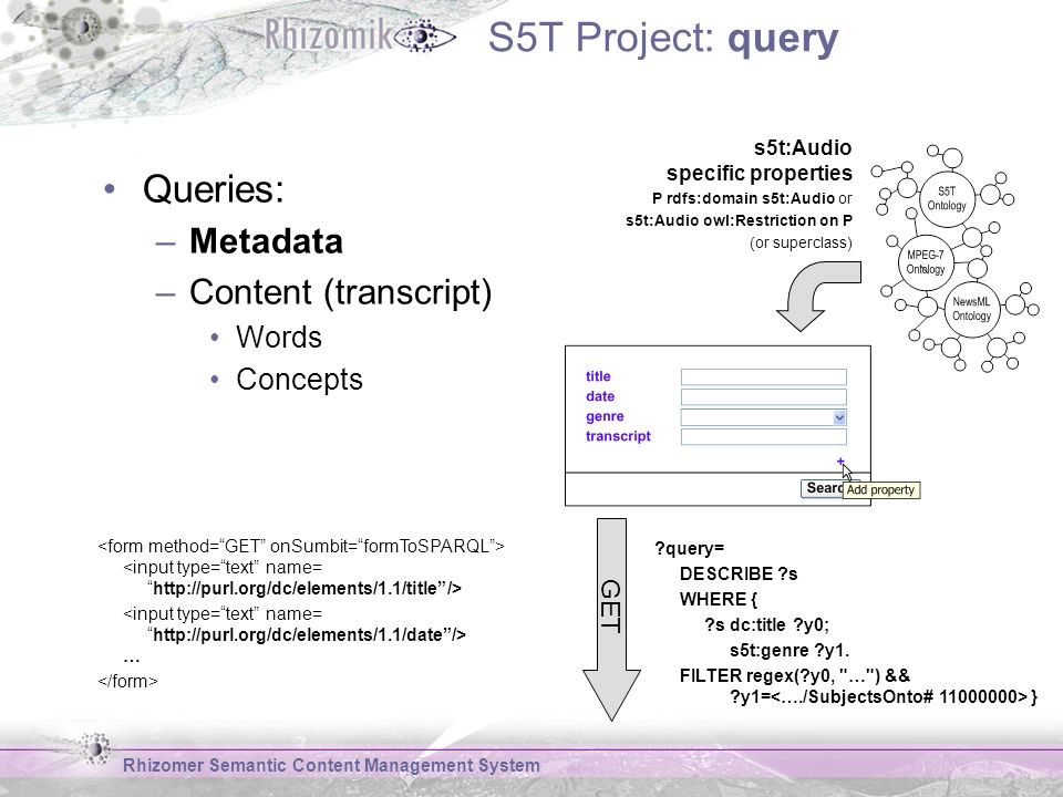 S5T Project: query Queries: –Metadata –Content (transcript) Words Concepts GET s5t:Audio specific properties P rdfs:domain s5t:Audio or s5t:Audio owl:Restriction on P (or superclass) query= DESCRIBE s WHERE { s dc:title y0; s5t:genre y1.