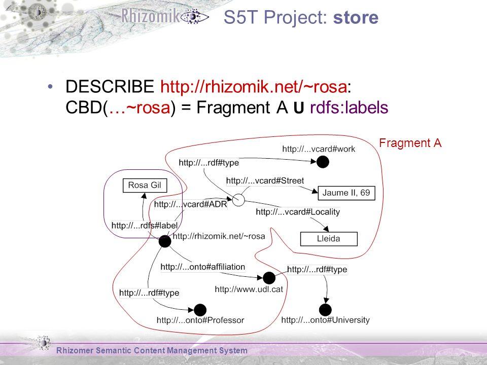 Rhizomer Semantic Content Management System S5T Project: store DESCRIBE http://rhizomik.net/~rosa: CBD(…~rosa) = Fragment A U rdfs:labels Fragment A