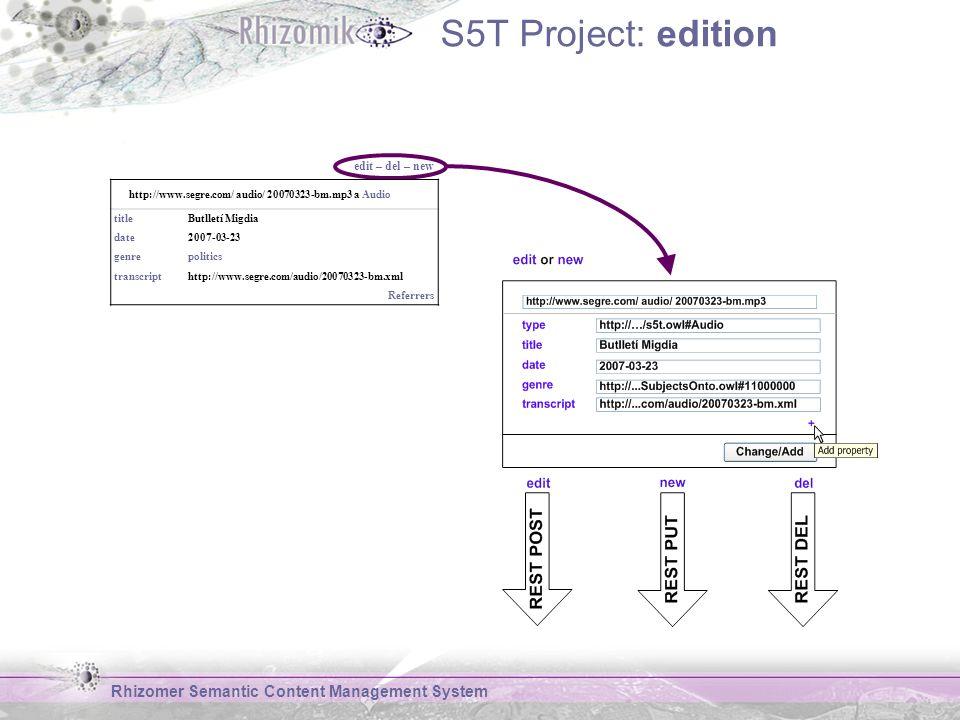 Rhizomer Semantic Content Management System S5T Project: edition edit – del – new http://www.segre.com/ audio/ 20070323-bm.mp3 a Audio titleButlletí Migdia date2007-03-23 genrepolitics transcripthttp://www.segre.com/audio/20070323-bm.xml Referrers