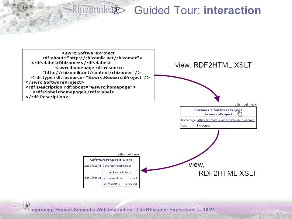 Improving Human-Semantic Web Interaction: The Rhizomer Experience 16/21 Guided Tour: interaction Rhizomer homepage view, RDF2HTML XSLT