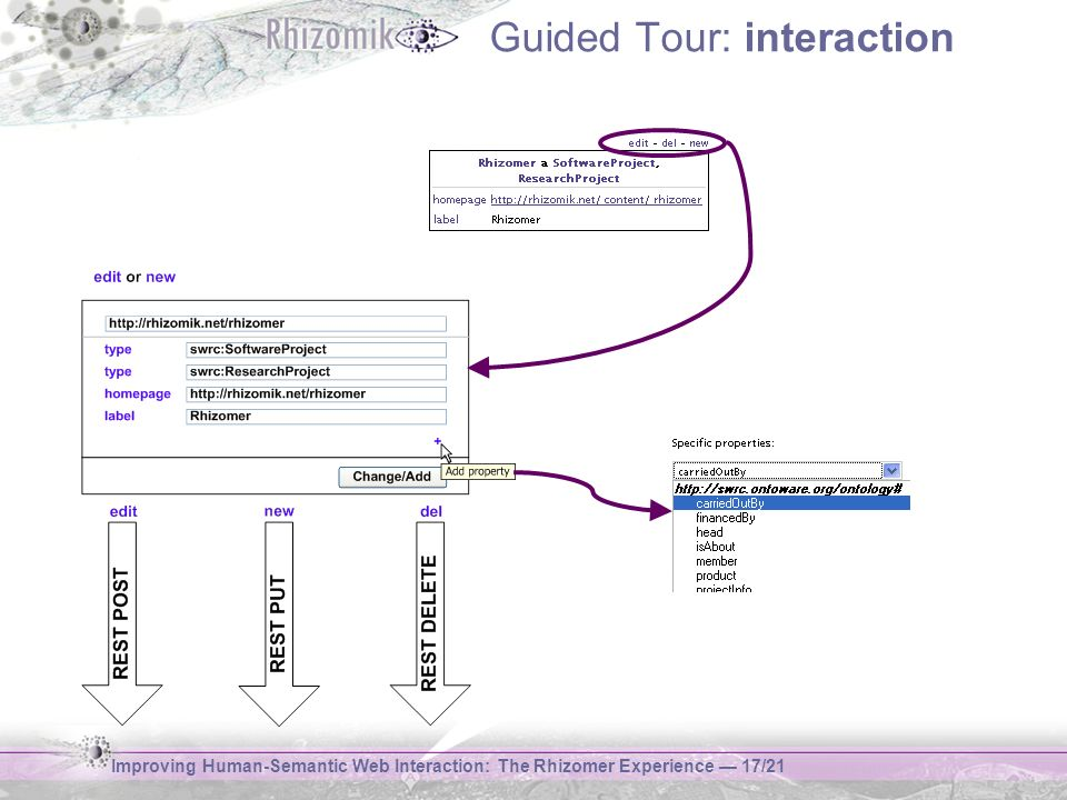 Improving Human-Semantic Web Interaction: The Rhizomer Experience 17/21 Guided Tour: interaction