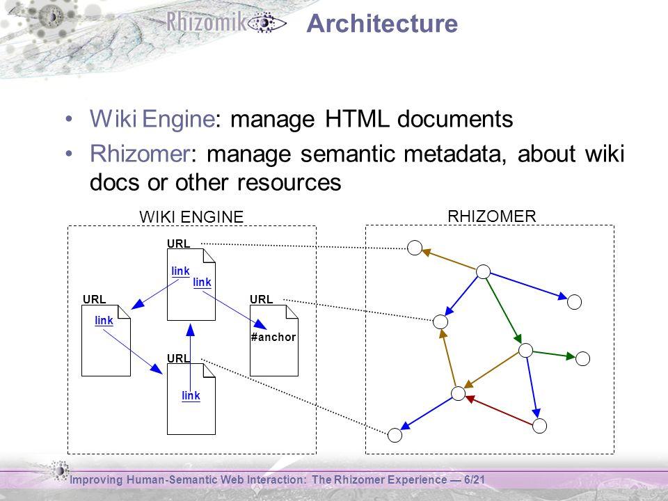 Improving Human-Semantic Web Interaction: The Rhizomer Experience 6/21 Architecture Wiki Engine: manage HTML documents Rhizomer: manage semantic metad