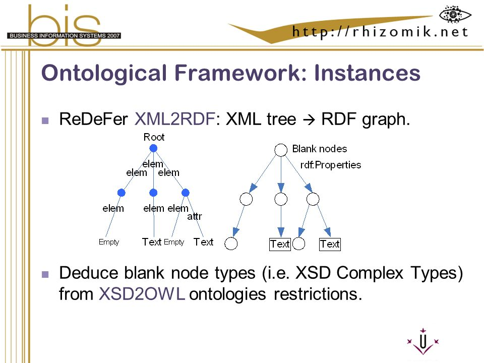 Semantic Integration and Retrieval of Multimedia Metadata Ontological Framework: Instances ReDeFer XML2RDF: XML tree RDF graph.