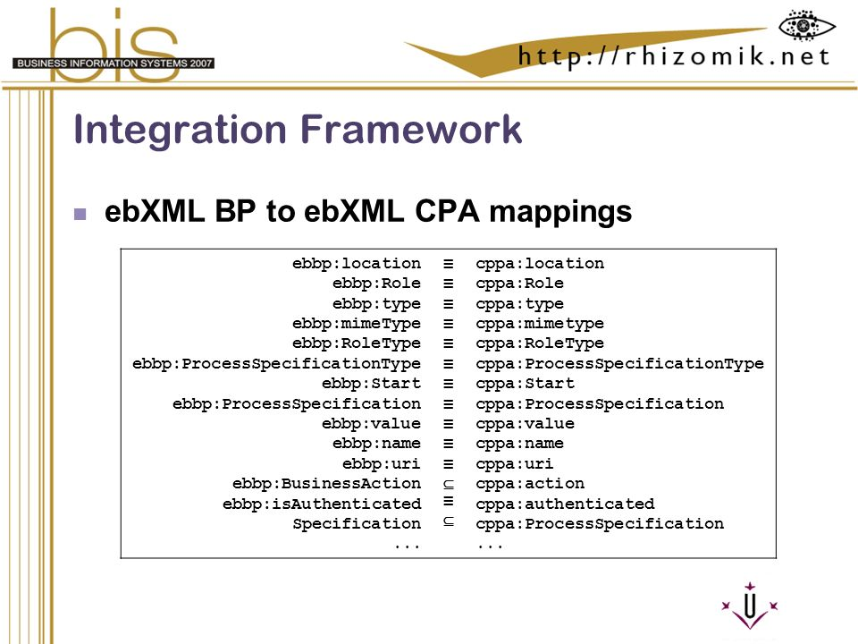Semantic Integration and Retrieval of Multimedia Metadata Integration Framework ebXML BP to ebXML CPA mappings ebbp:location ebbp:Role ebbp:type ebbp:mimeType ebbp:RoleType ebbp:ProcessSpecificationType ebbp:Start ebbp:ProcessSpecification ebbp:value ebbp:name ebbp:uri ebbp:BusinessAction ebbp:isAuthenticated Specification...