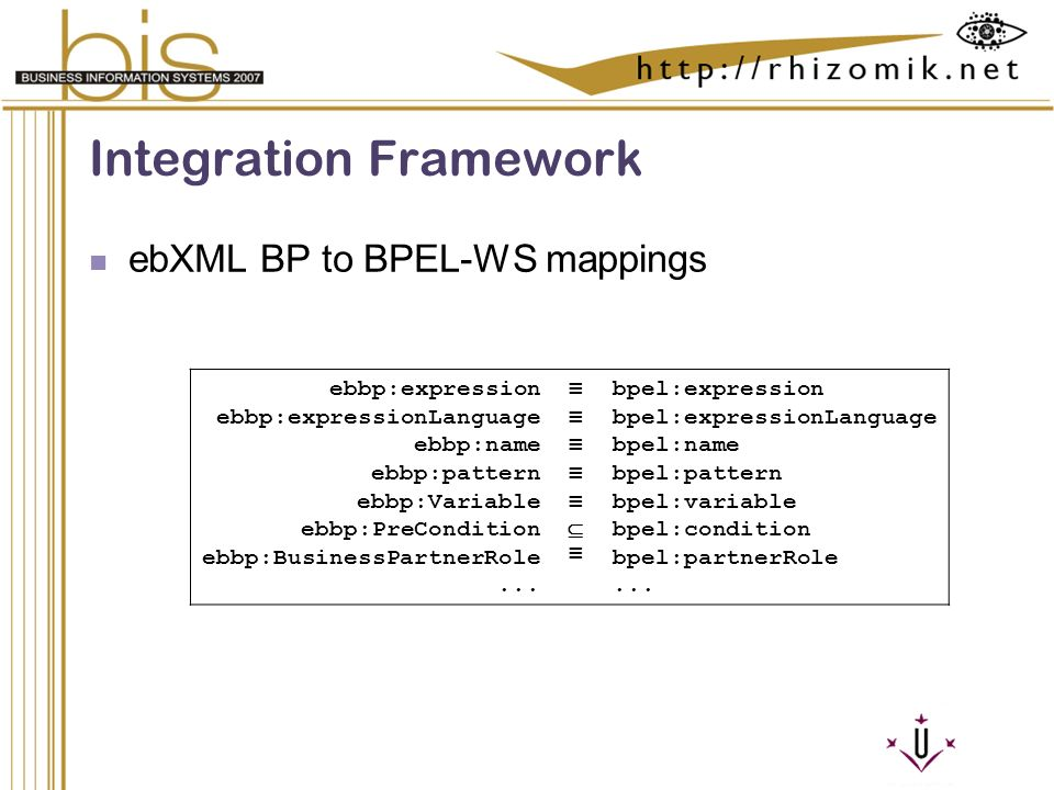 Semantic Integration and Retrieval of Multimedia Metadata Integration Framework ebXML BP to BPEL-WS mappings ebbp:expression ebbp:expressionLanguage ebbp:name ebbp:pattern ebbp:Variable ebbp:PreCondition ebbp:BusinessPartnerRole...