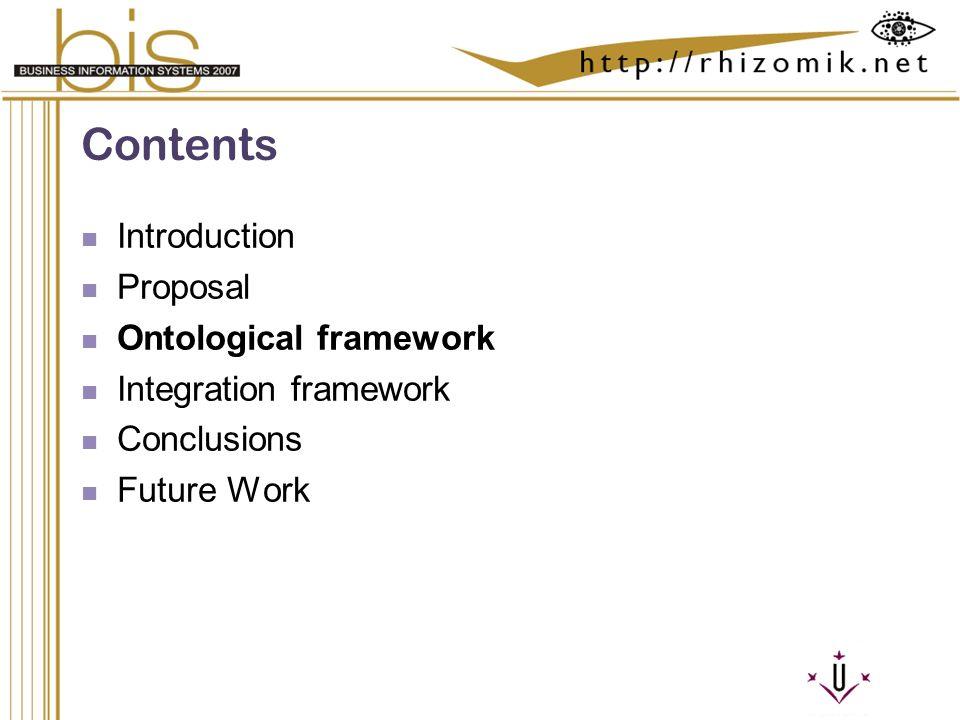 Semantic Integration and Retrieval of Multimedia Metadata Contents Introduction Proposal Ontological framework Integration framework Conclusions Futur