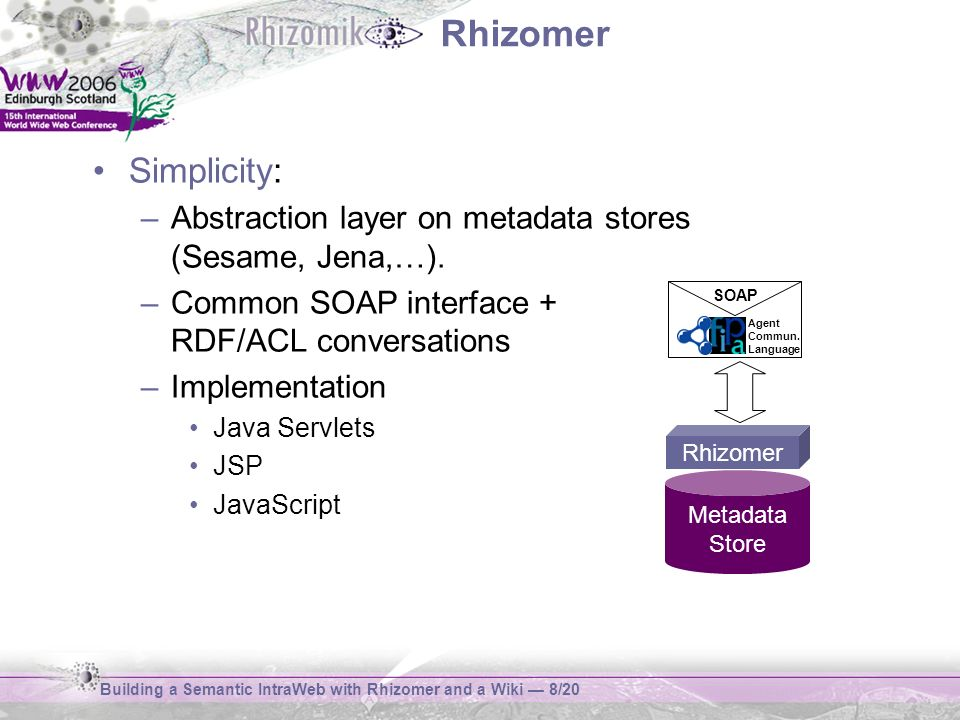 Building a Semantic IntraWeb with Rhizomer and a Wiki 9/20 Rhizomer Ease of use: –Facilitate discovering unknown metadata Query results like SPARQL DESCRIBE –Web browser interface for semantic metadata Graph browsing mechanism Enable self-explanatory metadata RDF SemFORMS JavaScript