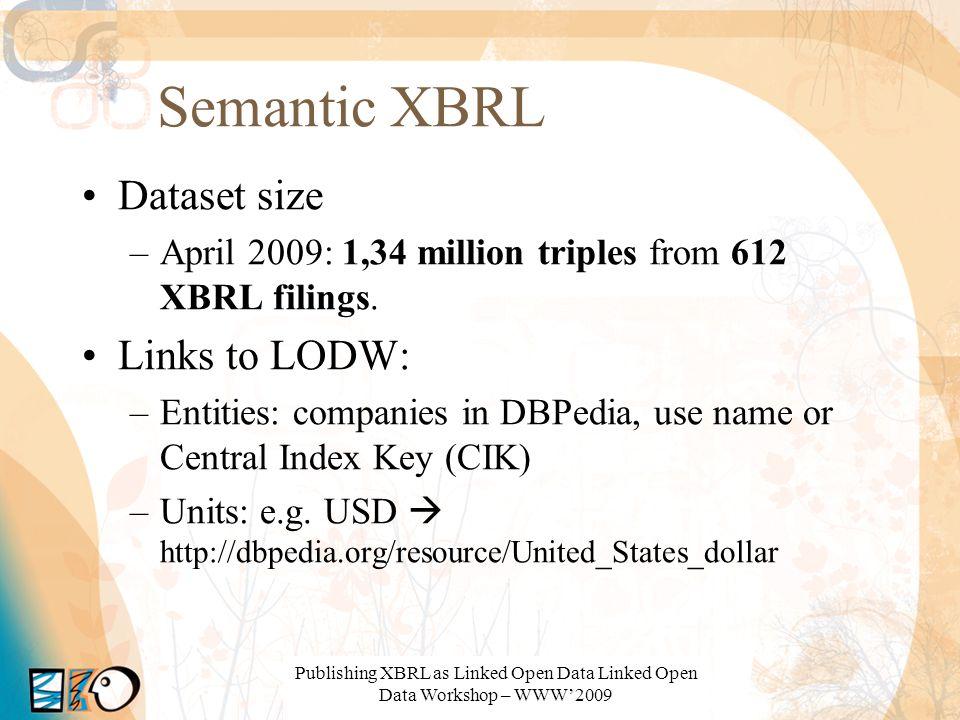 Architecture Publishing XBRL as Linked Open Data Linked Open Data Workshop – WWW2009