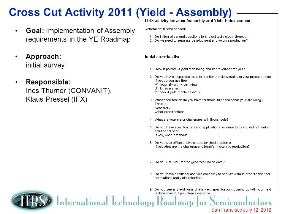 14 San Francisco July 12, 2012 Cross Cut Activity 2011 (Yield - Assembly) Goal: Implementation of Assembly requirements in the YE Roadmap Approach: in