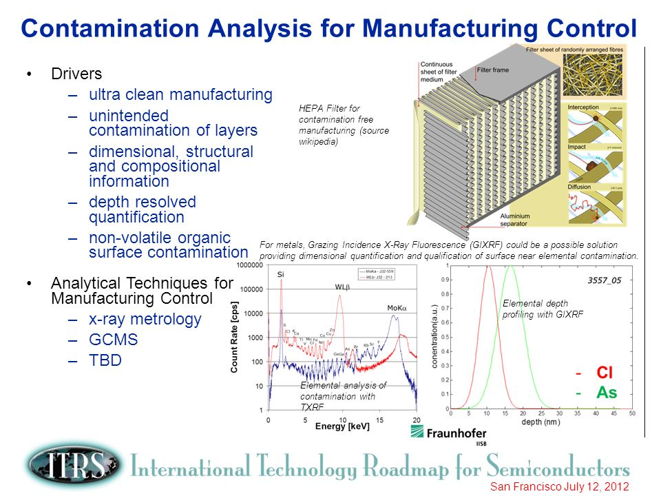 4 San Francisco July 12, 2012 Contamination Analysis for Manufacturing Control Drivers –ultra clean manufacturing –unintended contamination of layers