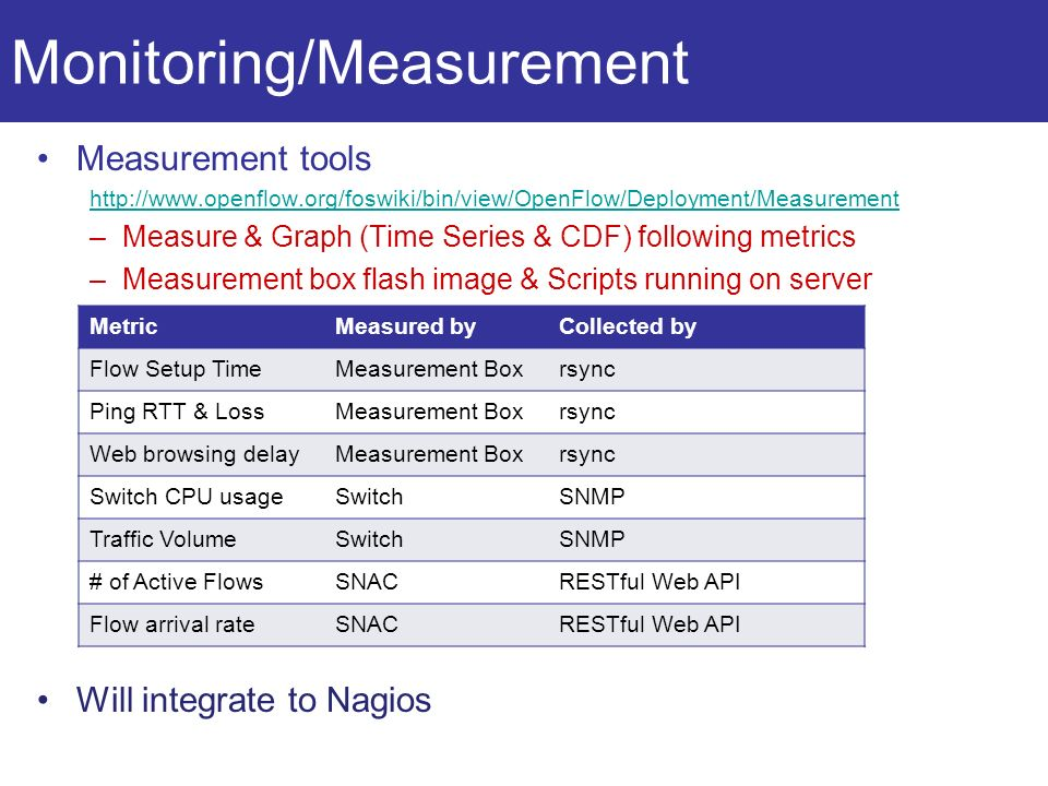 Monitoring/Measurement Measurement tools   –Measure & Graph (Time Series & CDF) following metrics –Measurement box flash image & Scripts running on server MetricMeasured byCollected by Flow Setup TimeMeasurement Boxrsync Ping RTT & LossMeasurement Boxrsync Web browsing delayMeasurement Boxrsync Switch CPU usageSwitchSNMP Traffic VolumeSwitchSNMP # of Active FlowsSNACRESTful Web API Flow arrival rateSNACRESTful Web API Will integrate to Nagios