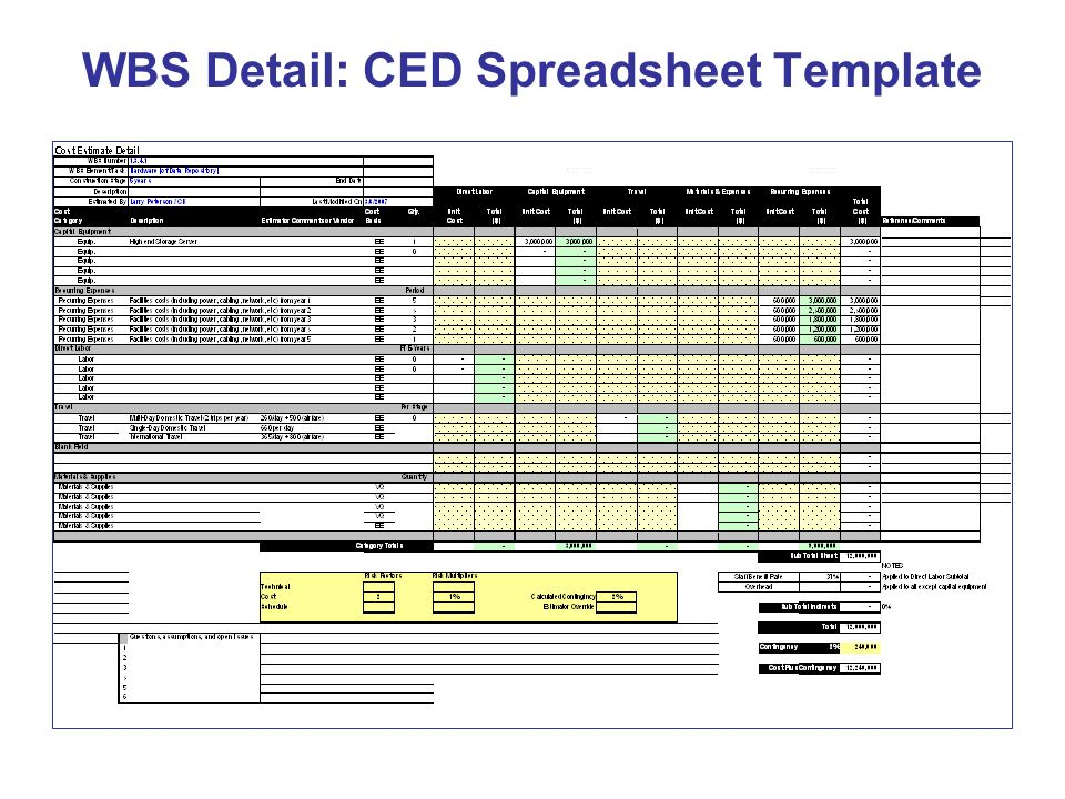 WBS Detail: CED Spreadsheet Template