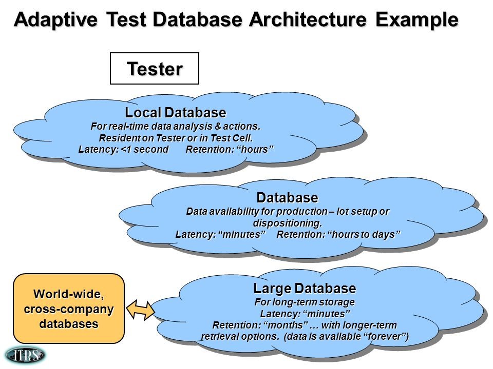 Tester Local Database For real-time data analysis & actions. Resident on Tester or in Test Cell. Latency: <1 second Retention: hours Local Database Fo