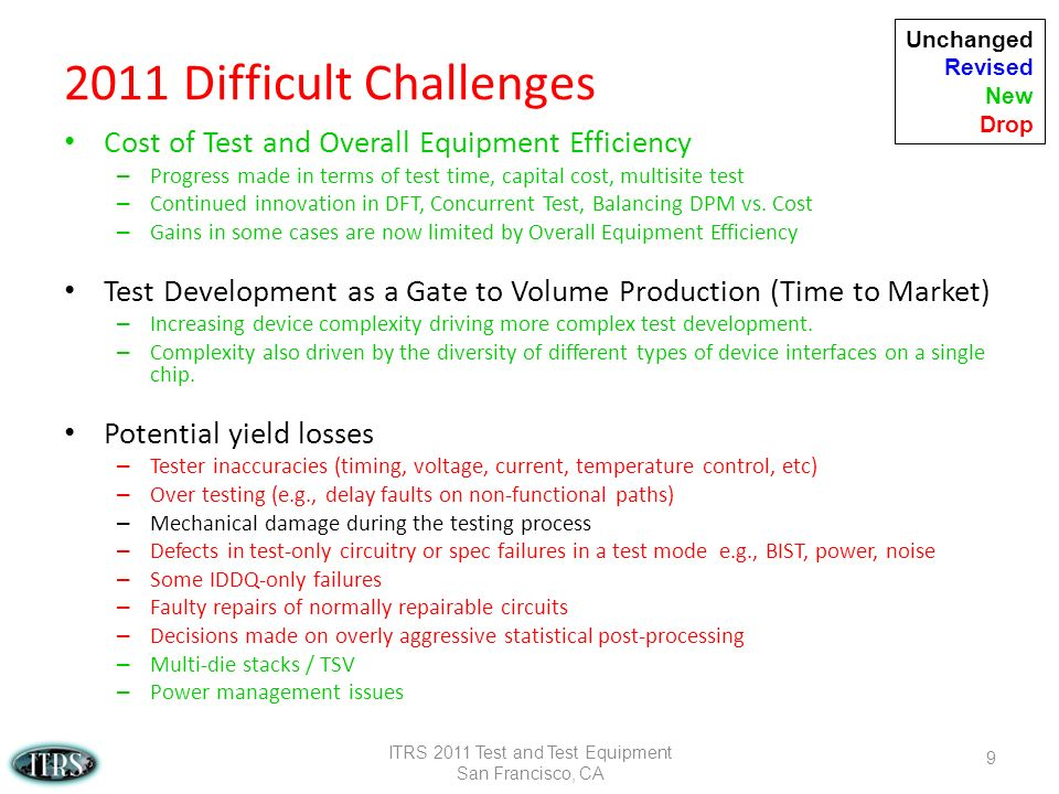 2011 Difficult Challenges Cost of Test and Overall Equipment Efficiency – Progress made in terms of test time, capital cost, multisite test – Continued innovation in DFT, Concurrent Test, Balancing DPM vs.