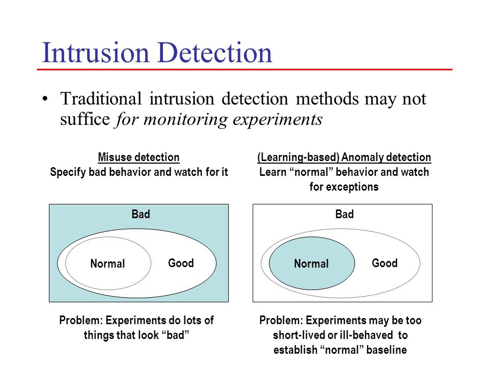 Intrusion Detection Traditional intrusion detection methods may not suffice for monitoring experiments Misuse detection Specify bad behavior and watch
