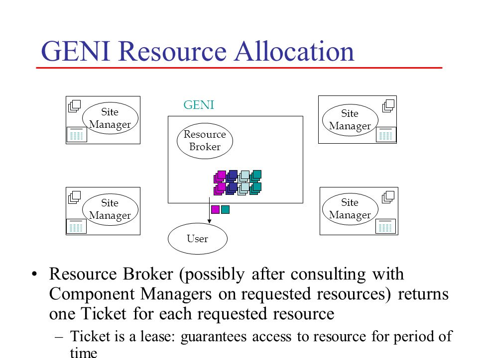 GENI Resource Allocation Resource Broker (possibly after consulting with Component Managers on requested resources) returns one Ticket for each reques