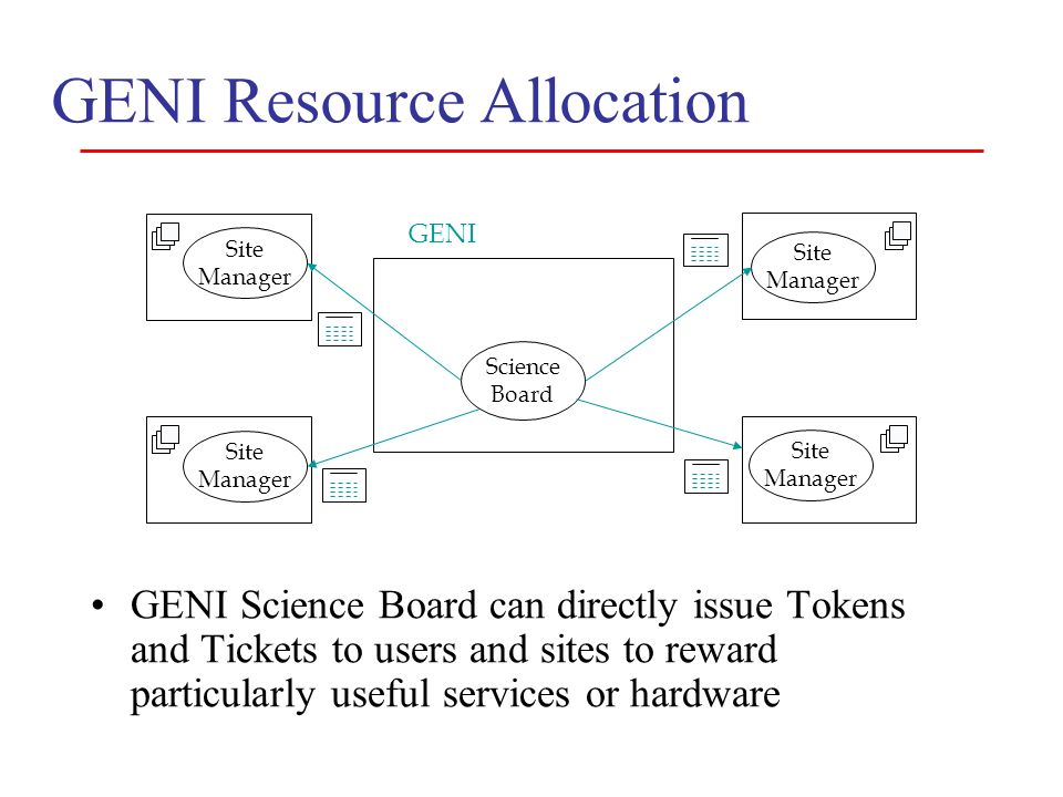 GENI Science Board can directly issue Tokens and Tickets to users and sites to reward particularly useful services or hardware Site Manager Science Bo