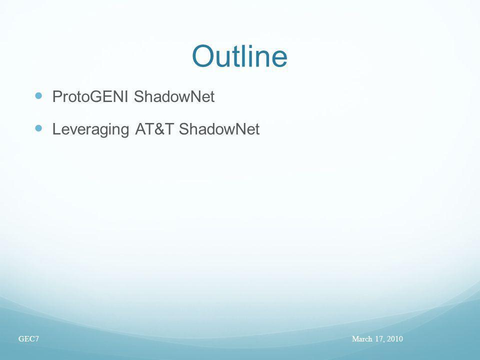 Outline ProtoGENI ShadowNet Leveraging AT&T ShadowNet March 17, 2010GEC7