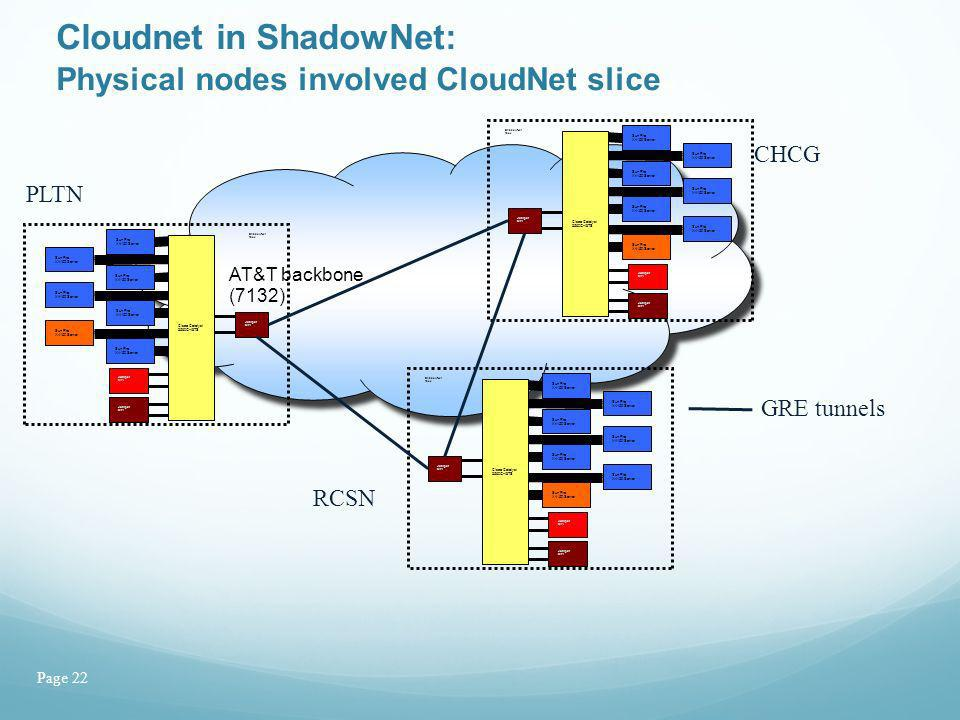 Page 22 Cloudnet in ShadowNet: Physical nodes involved CloudNet slice AT&T backbone (7132) AT&T backbone (7132) Juniper M7i Juniper M7i Juniper M7i Su