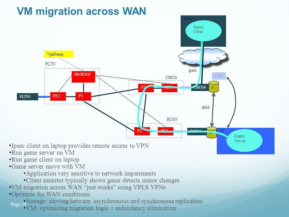Page 24 VM migration across WAN Ipsec client on laptop provides remote access to VPN Run game server on VM Run game client on laptop Game server move