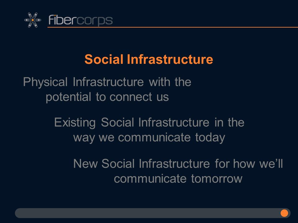 Social Infrastructure Physical Infrastructure with the potential to connect us Existing Social Infrastructure in the way we communicate today New Soci