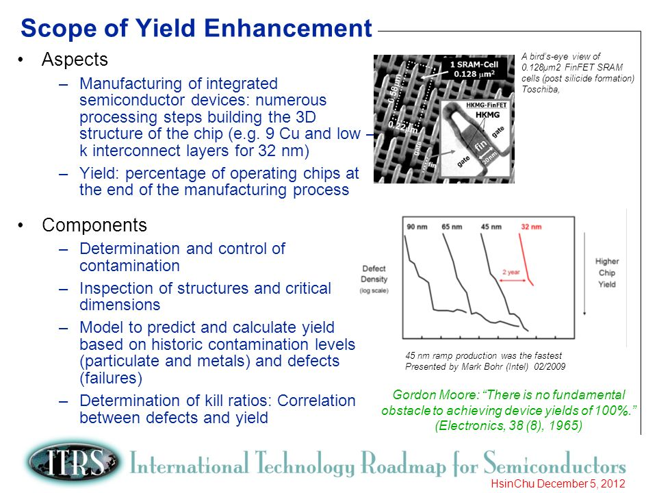 2 HsinChu December 5, 2012 Scope of Yield Enhancement Aspects –Manufacturing of integrated semiconductor devices: numerous processing steps building t