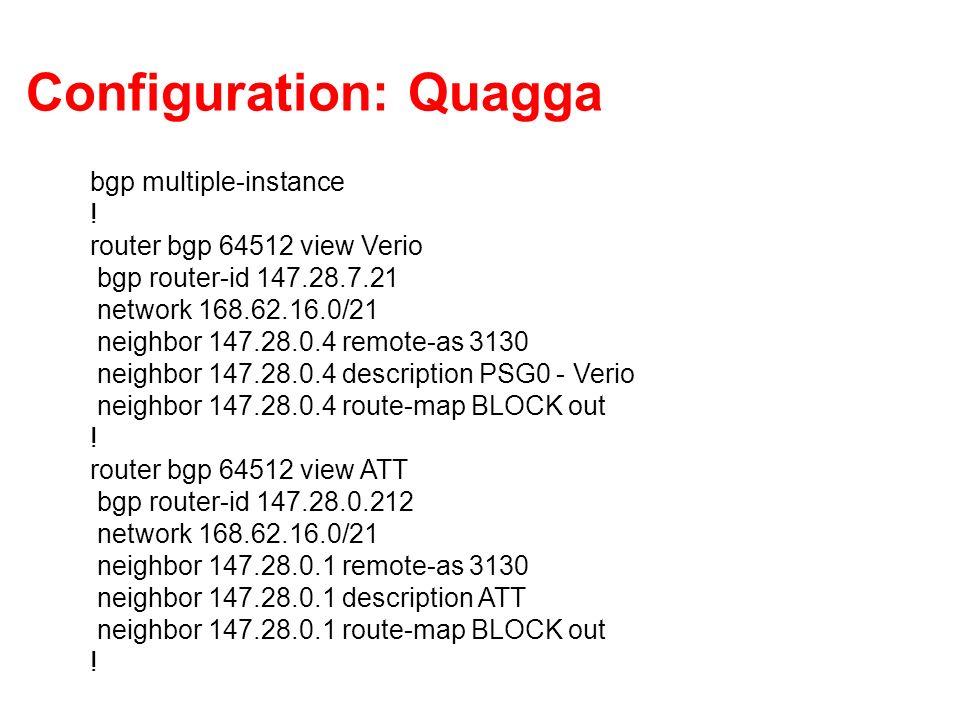 Configuration: Quagga bgp multiple-instance .