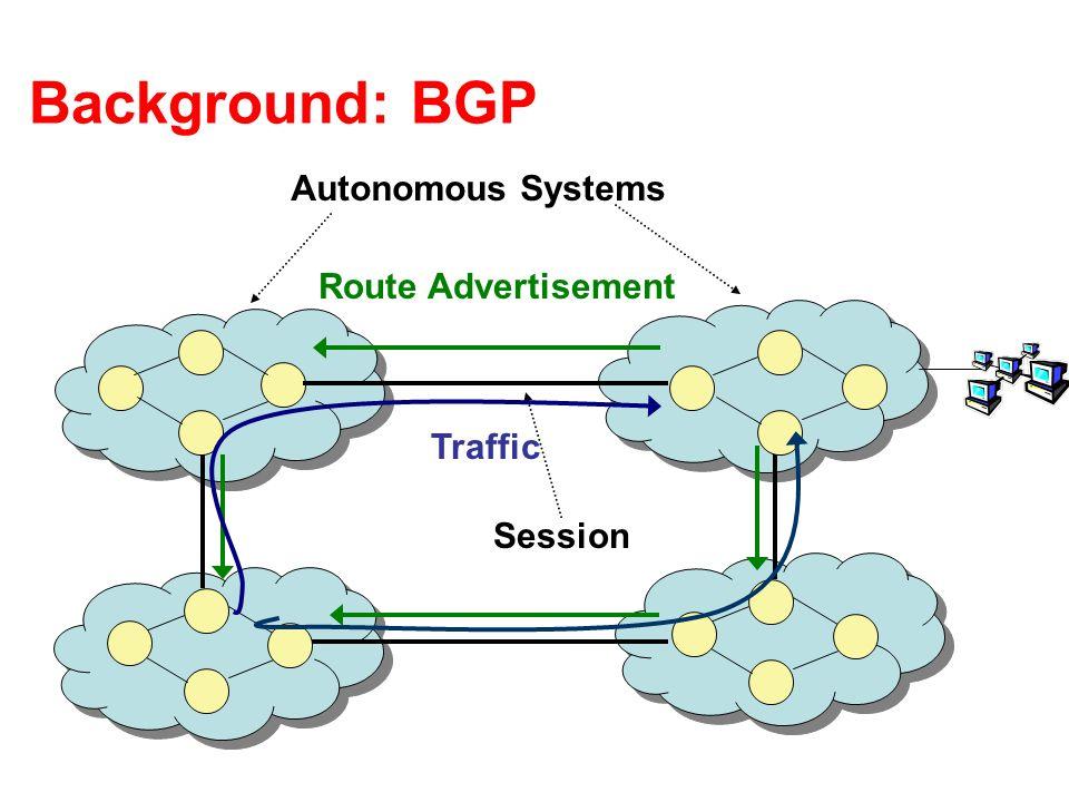 Background: BGP Route Advertisement Autonomous Systems Session Traffic