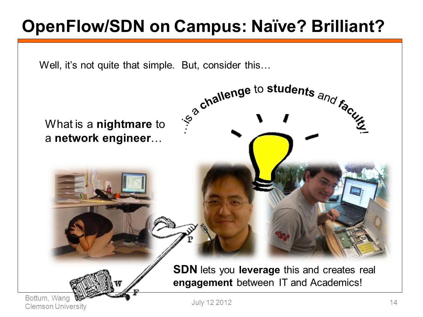 OpenFlow/SDN on Campus: Naïve. Brilliant.