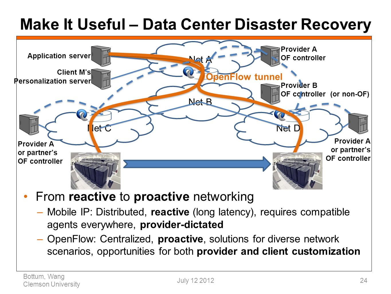 Make It Useful – Data Center Disaster Recovery Bottum, Wang Clemson University 24 Net CNet D Net A Net B Application server Client M Provider A OF controller Provider B OF controller (or non-OF) Provider A or partners OF controller Provider A or partners OF controller Client Ms Personalization server From reactive to proactive networking –Mobile IP: Distributed, reactive (long latency), requires compatible agents everywhere, provider-dictated –OpenFlow: Centralized, proactive, solutions for diverse network scenarios, opportunities for both provider and client customization OpenFlow tunnel July 12 2012