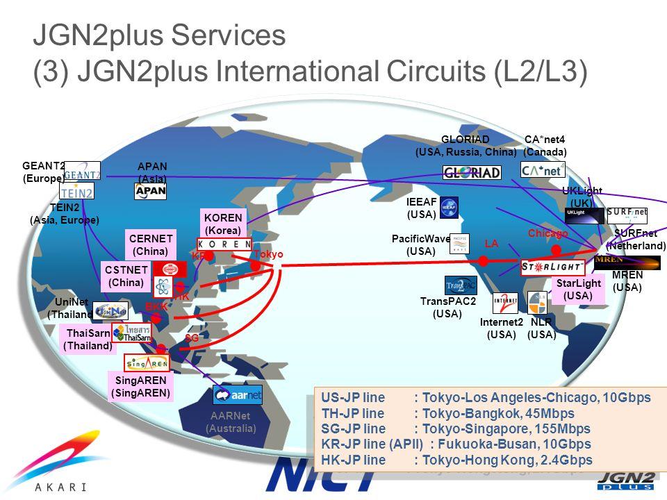 JGN2plus Services (3) JGN2plus International Circuits (L2/L3) Tokyo CA*net4 (Canada) SURFnet (Netherland) Internet2 (USA) NLR (USA) MREN (USA) AARNet (Australia) IEEAF (USA) UKLight (UK) GLORIAD (USA, Russia, China) ThaiSarn (Thailand) SingAREN (SingAREN) StarLight (USA) UniNet (Thailand) KOREN (Korea) TransPAC2 (USA) LA Chicago HK BKK SG GEANT2 (Europe) TEIN2 (Asia, Europe) APAN (Asia) KR US-JP line: Tokyo-Los Angeles-Chicago, 10Gbps TH-JP line: Tokyo-Bangkok, 45Mbps SG-JP line: Tokyo-Singapore, 155Mbps KR-JP line (APII) : Fukuoka-Busan, 10Gbps HK-JP line: Tokyo-Hong Kong, 2.4Gbps US-JP line: Tokyo-Los Angeles-Chicago, 10Gbps TH-JP line: Tokyo-Bangkok, 45Mbps SG-JP line: Tokyo-Singapore, 155Mbps KR-JP line (APII) : Fukuoka-Busan, 10Gbps HK-JP line: Tokyo-Hong Kong, 2.4Gbps PacificWave (USA) CERNET (China) CSTNET (China)