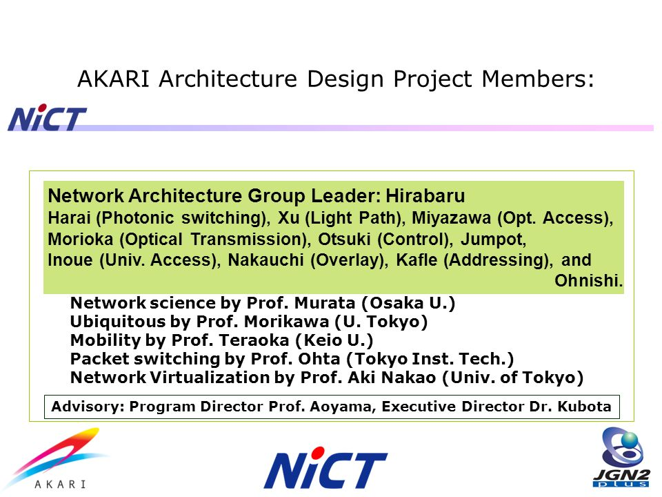 AKARI Architecture Design Project Members: Network Architecture Group Leader: Hirabaru Harai (Photonic switching), Xu (Light Path), Miyazawa (Opt.