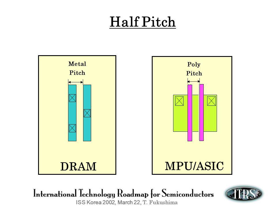 ISS Korea 2002, March 22, T. Fukushima Half Pitch MPU/ASIC DRAM Poly Pitch Metal Pitch