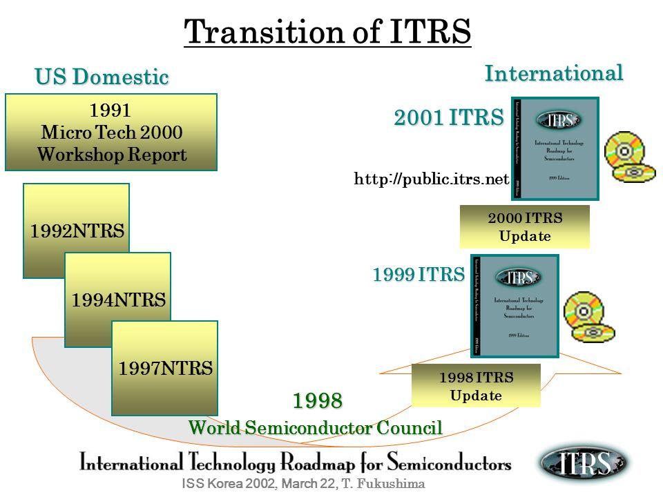 ISS Korea 2002, March 22, T. Fukushima 1992NTRS Transition of ITRS US Domestic International 1991 Micro Tech 2000 Workshop Report 1994NTRS 1997NTRS 20