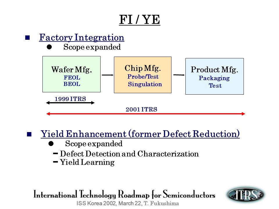 ISS Korea 2002, March 22, T. Fukushima FI / YE Wafer Mfg. FEOL BEOL Chip Mfg. Probe/Test Singulation Product Mfg. Packaging Test 1999 ITRS 2001 ITRS F