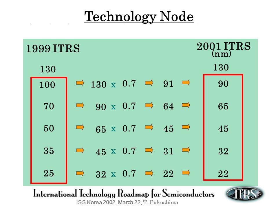 ISS Korea 2002, March 22, T. Fukushima 2001 ITRS 1999 ITRS 130 0.7 9190 0.7 6465 0.7 45 0.7 3132 0.7 22 100 70 50 35 25 x x x x x ( nm ) Technology No