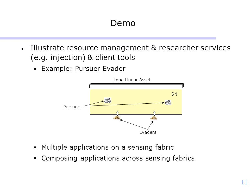 11 Demo Illustrate resource management & researcher services (e.g.