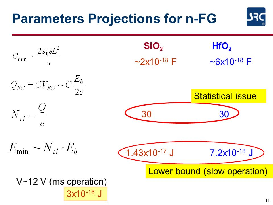 16 Parameters Projections for n-FG SiO 2 HfO 2 ~2x10 -18 F~6x10 -18 F 30 1.43x10 -17 J7.2x10 -18 J Lower bound (slow operation) 3x10 -16 J V~12 V (ms