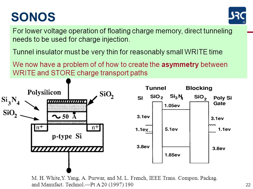 22 SONOS M. H. White,Y. Yang, A. Purwar, and M. L. French, IEEE Trans. Compon. Packag. and Manufact. Technol.Pt A 20 (1997) 190 For lower voltage oper