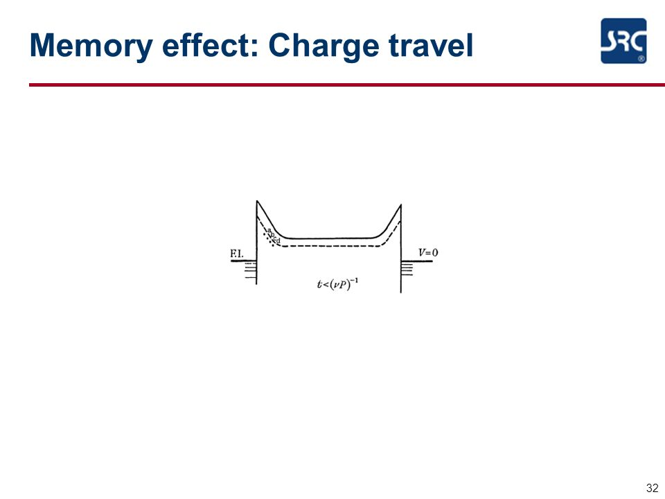 32 Memory effect: Charge travel