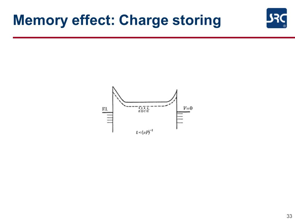 33 Memory effect: Charge storing
