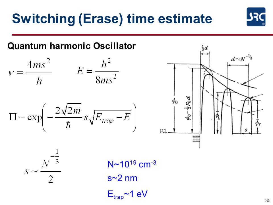 35 Switching (Erase) time estimate Quantum harmonic Oscillator N~10 19 cm -3 s~2 nm E trap ~1 eV